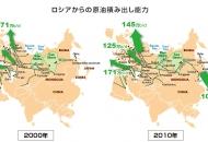 중국의 신형 국제관계와 '신 대륙주의'