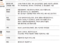 메뉴·음악 '아메리칸 스타일'… 청룽 등 중국계 대거 초대